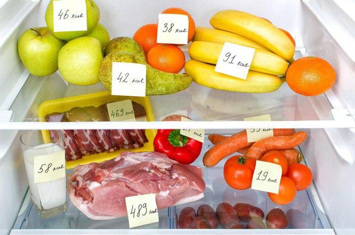 Как правильно посчитать калории в готовом блюде