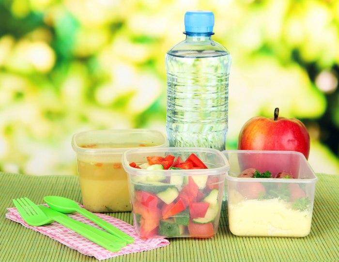 Как составить дневной рацион на 2000 калорий?